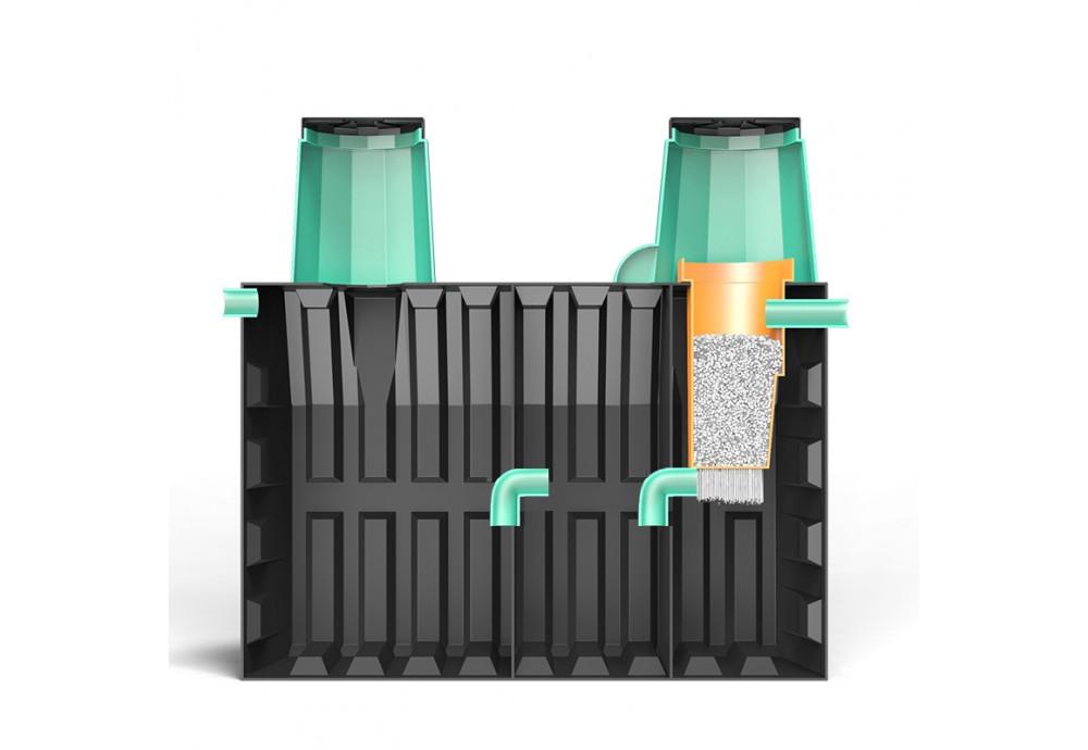 Септики Термит для частного дома и дачи