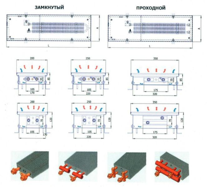 замкнутый и проходной конвектор - схема