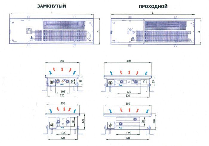 схема работы и устройства конвекторов с принудительной циркуляцией воздуха