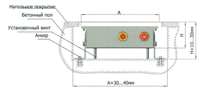 схема монтажа встроенного конвектора в пол